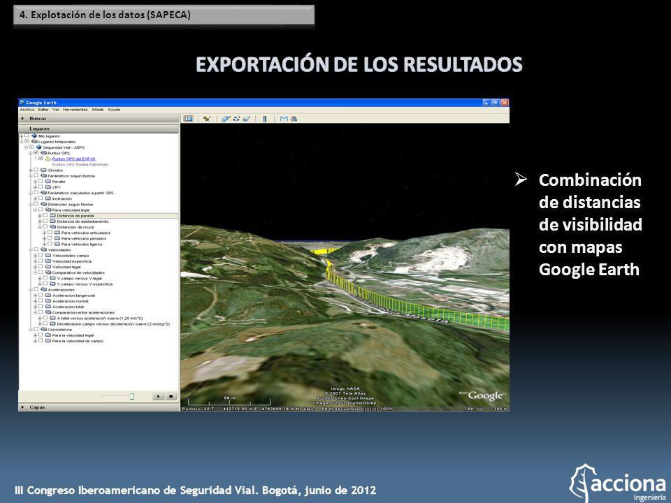 EXPORTACIÓN DE LOS RESULTADOS