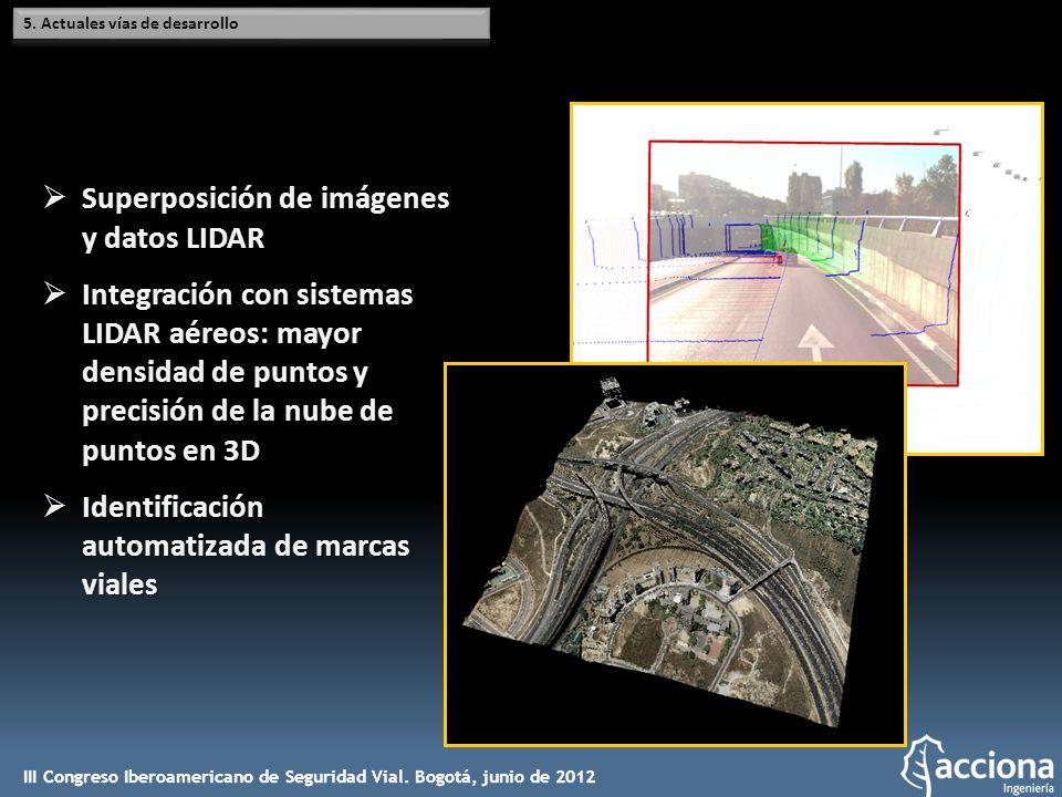 Superposición de imágenes y datos LIDAR