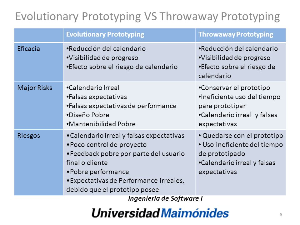 Evolutionary Prototyping VS Throwaway Prototyping