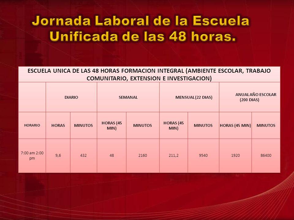 Jornada Laboral de la Escuela ANUAL AÑO ESCOLAR (200 DIAS)