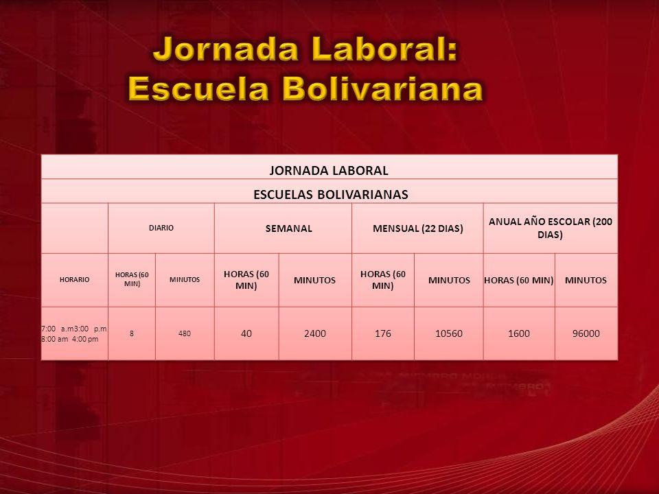 ESCUELAS BOLIVARIANAS ANUAL AÑO ESCOLAR (200 DIAS)