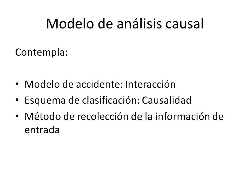 Modelo de análisis causal