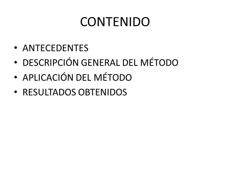 CONTENIDO ANTECEDENTES DESCRIPCIÓN GENERAL DEL MÉTODO