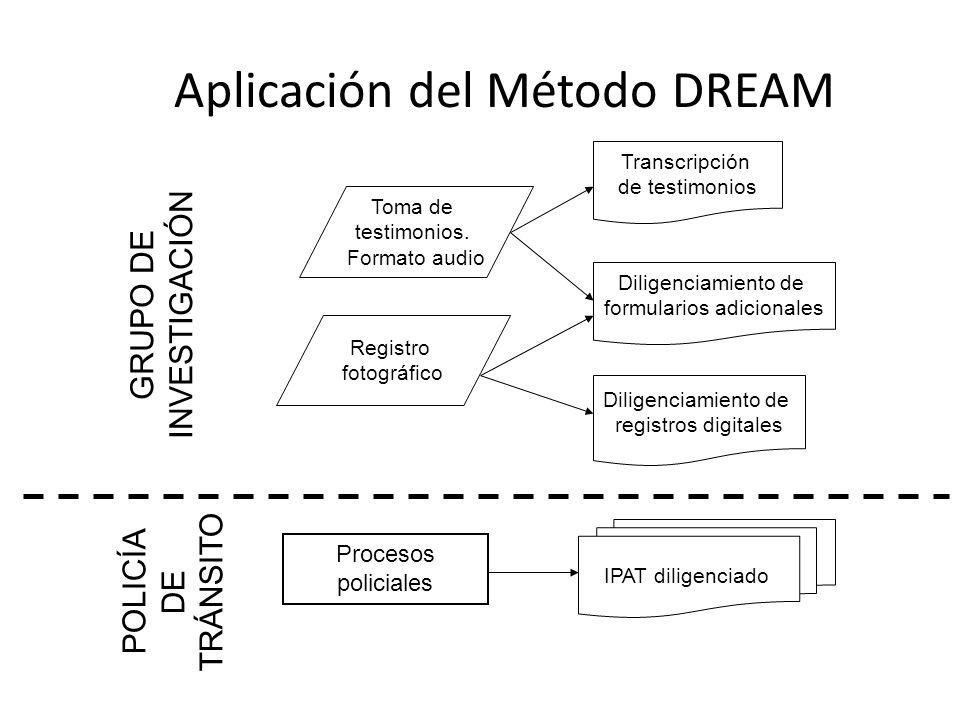 Aplicación del Método DREAM