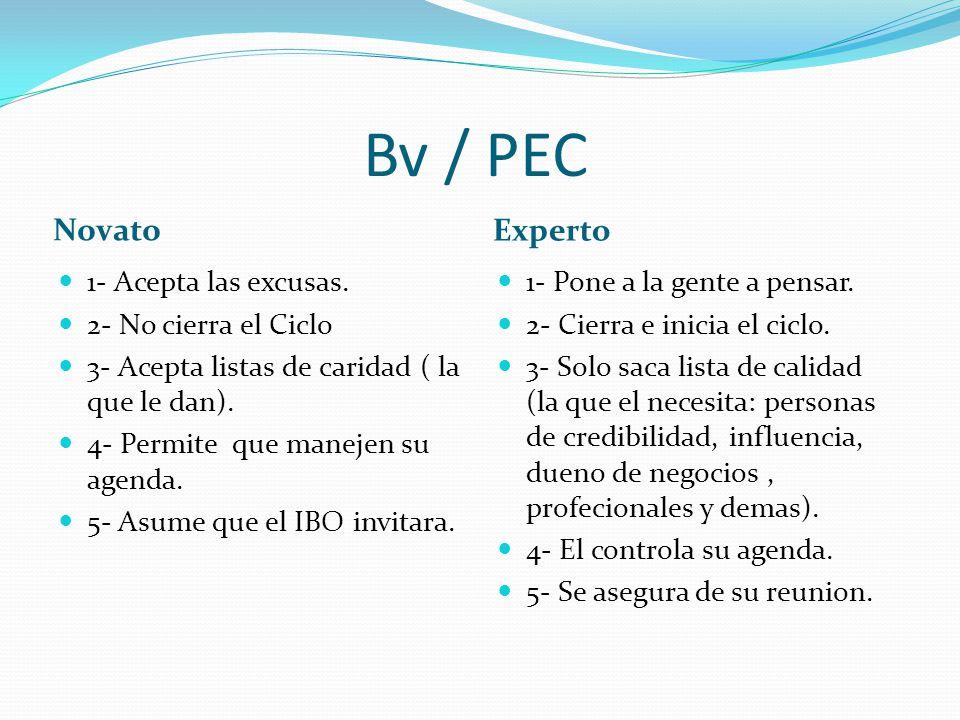 Bv / PEC Novato Experto 1- Acepta las excusas. 2- No cierra el Ciclo