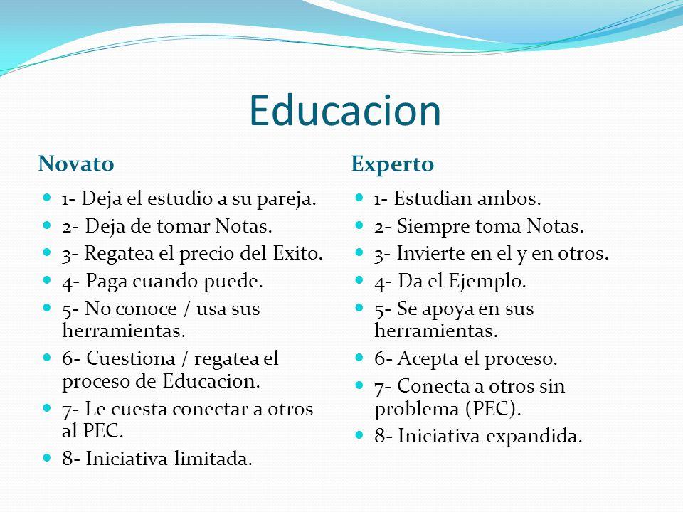 Educacion Novato Experto 1- Deja el estudio a su pareja.