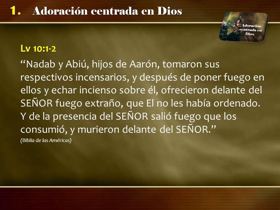 Lv 10:1-2
