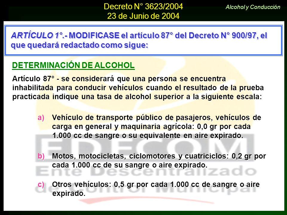 DETERMINACIÓN DE ALCOHOL