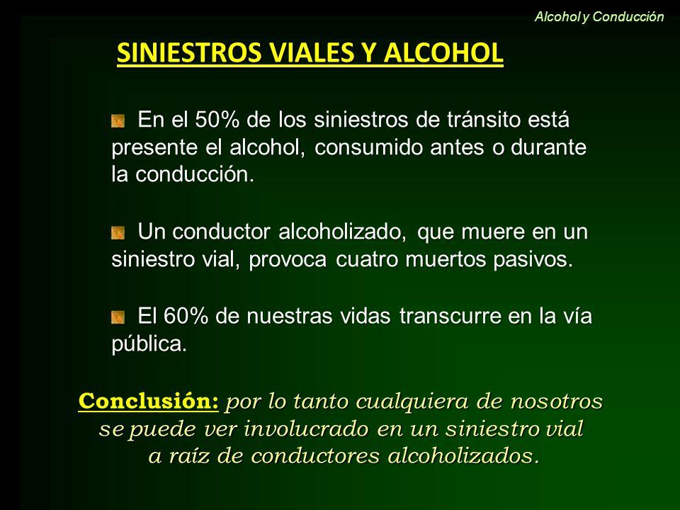 SINIESTROS VIALES Y ALCOHOL