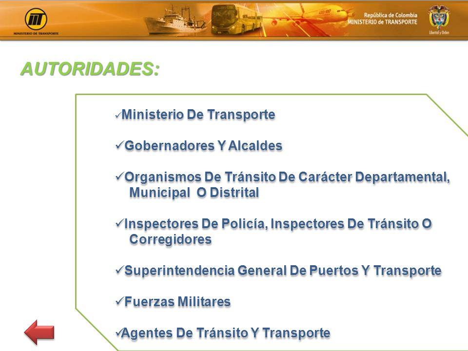 AUTORIDADES: Gobernadores Y Alcaldes