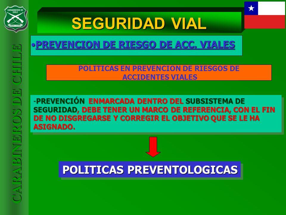 POLITICAS EN PREVENCION DE RIESGOS DE POLITICAS PREVENTOLOGICAS