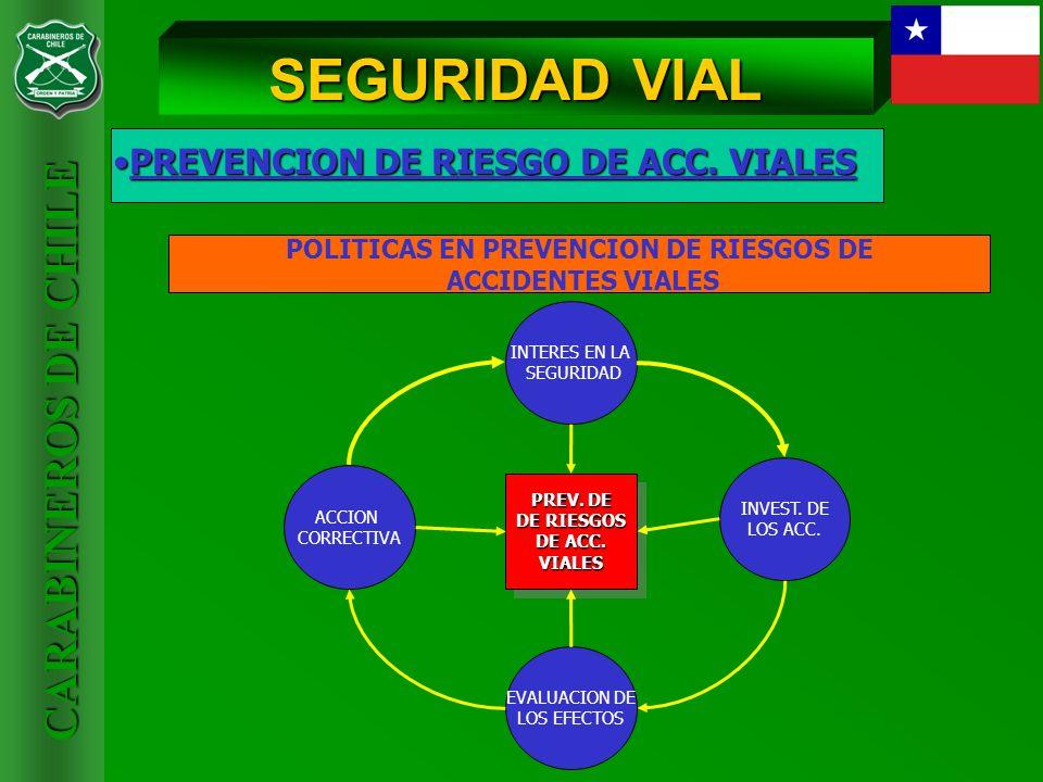 POLITICAS EN PREVENCION DE RIESGOS DE
