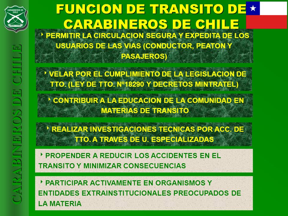 CONTRIBUIR A LA EDUCACION DE LA COMUNIDAD EN MATERIAS DE TRANSITO