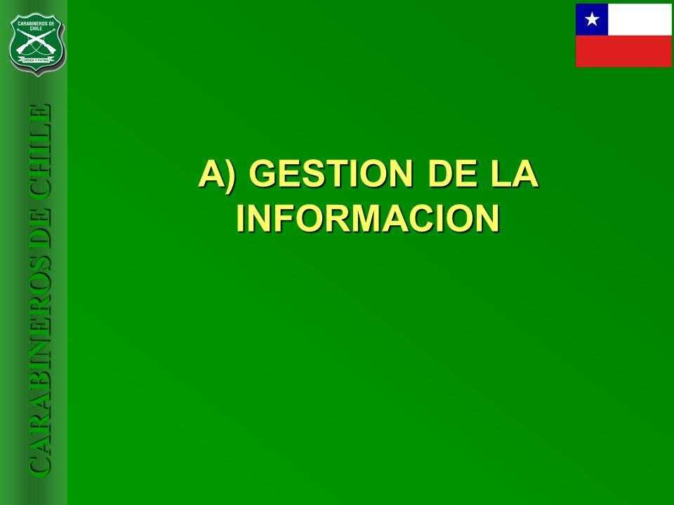 A) GESTION DE LA INFORMACION