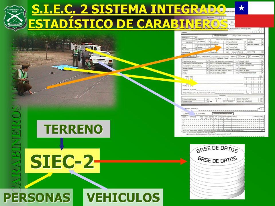 S.I.E.C. 2 SISTEMA INTEGRADO ESTADÍSTICO DE CARABINEROS