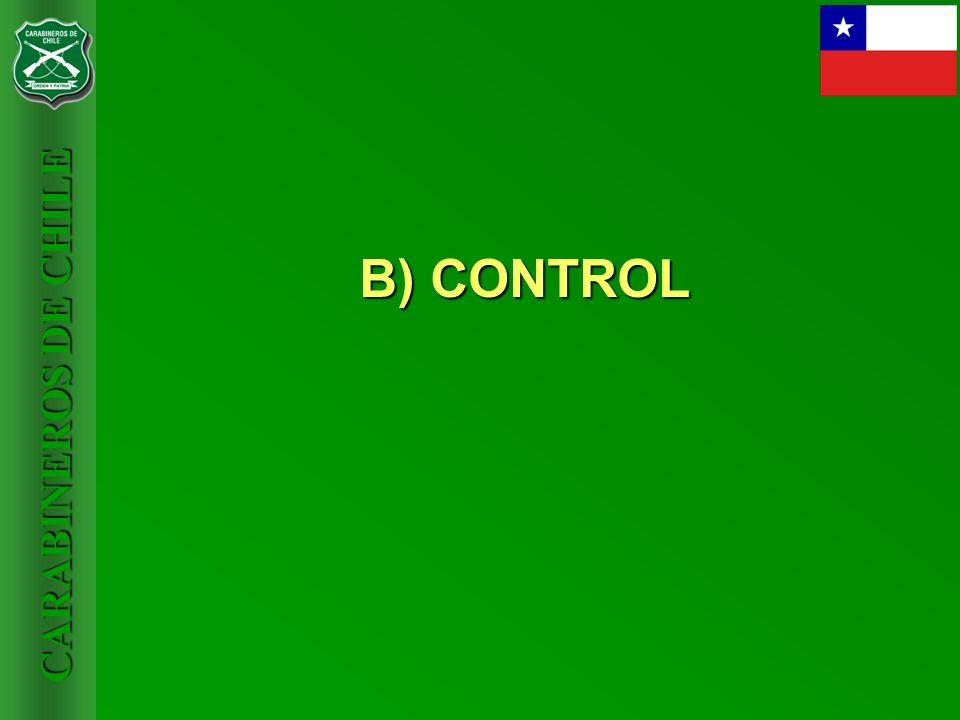 B) CONTROL