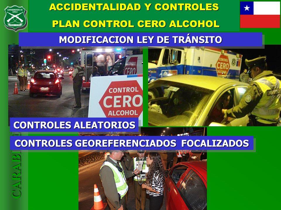 MODIFICACION LEY DE TRÁNSITO CONTROLES GEOREFERENCIADOS FOCALIZADOS