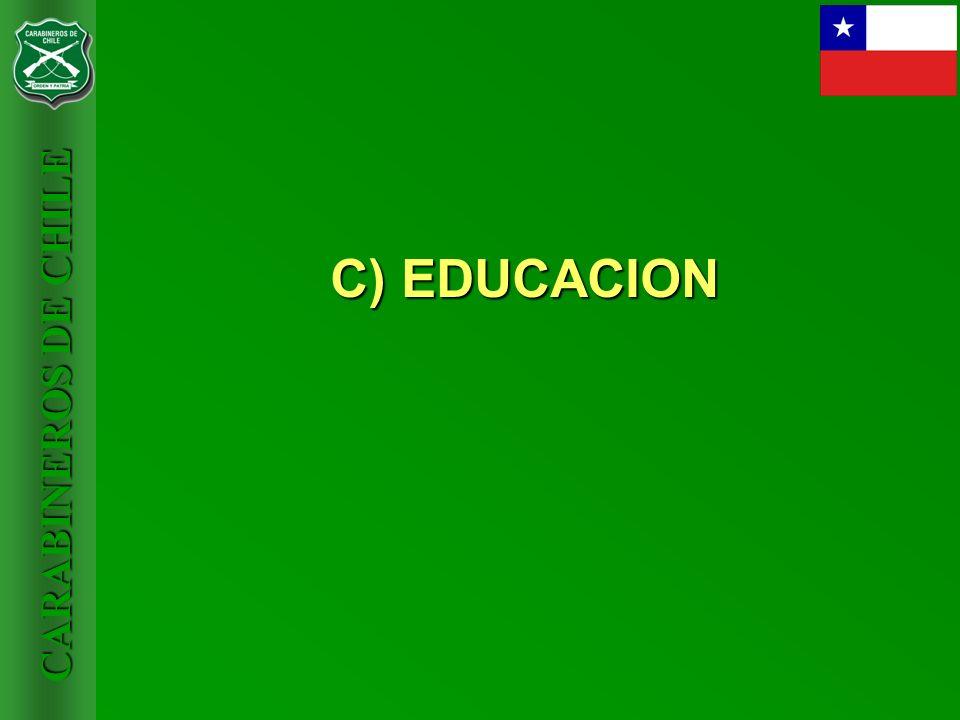 C) EDUCACION