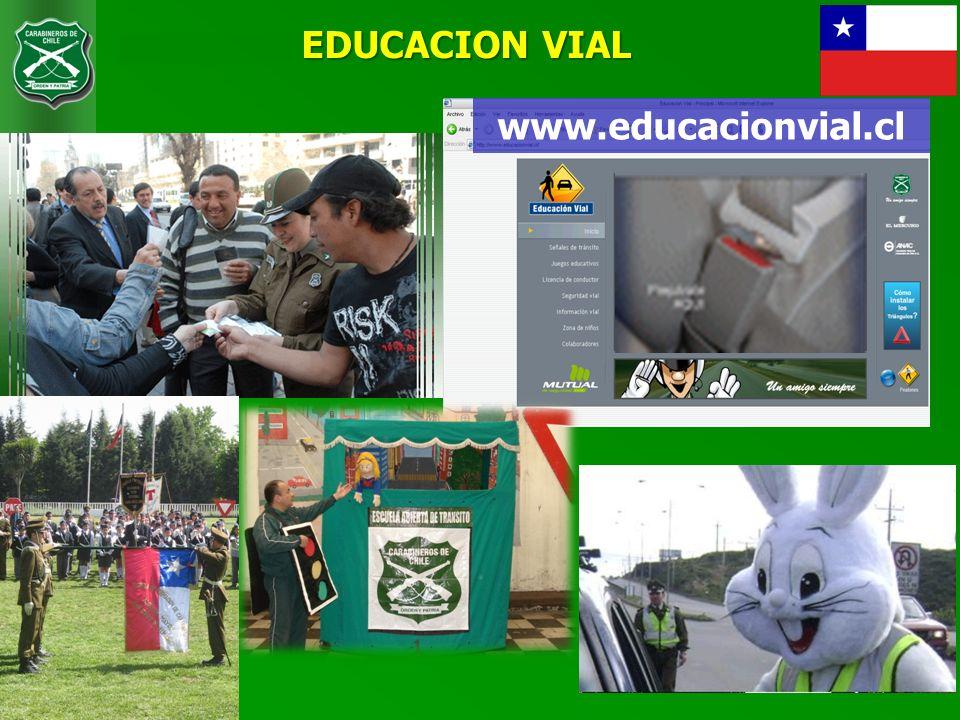 EDUCACION VIAL www.educacionvial.cl