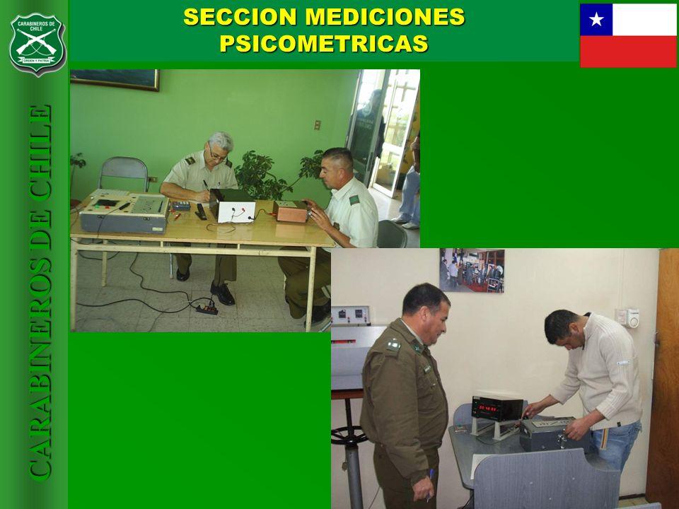 SECCION MEDICIONES PSICOMETRICAS