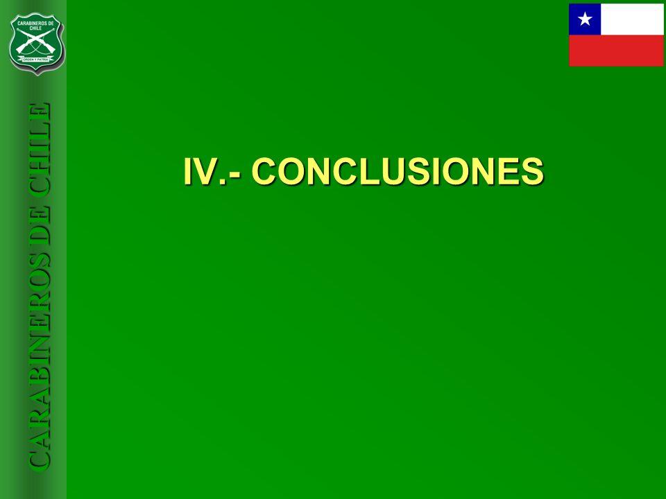 IV.- CONCLUSIONES