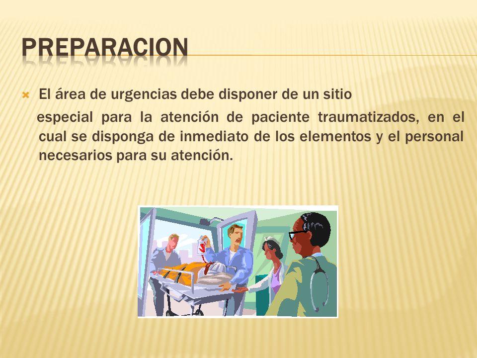 PREPARACION El área de urgencias debe disponer de un sitio