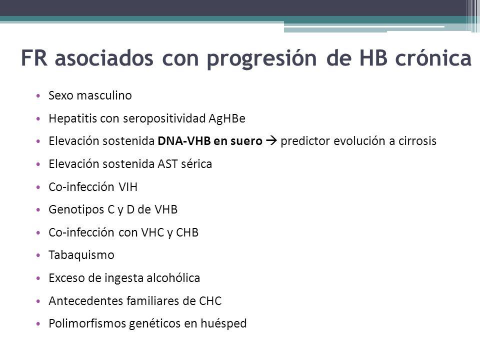 FR asociados con progresión de HB crónica