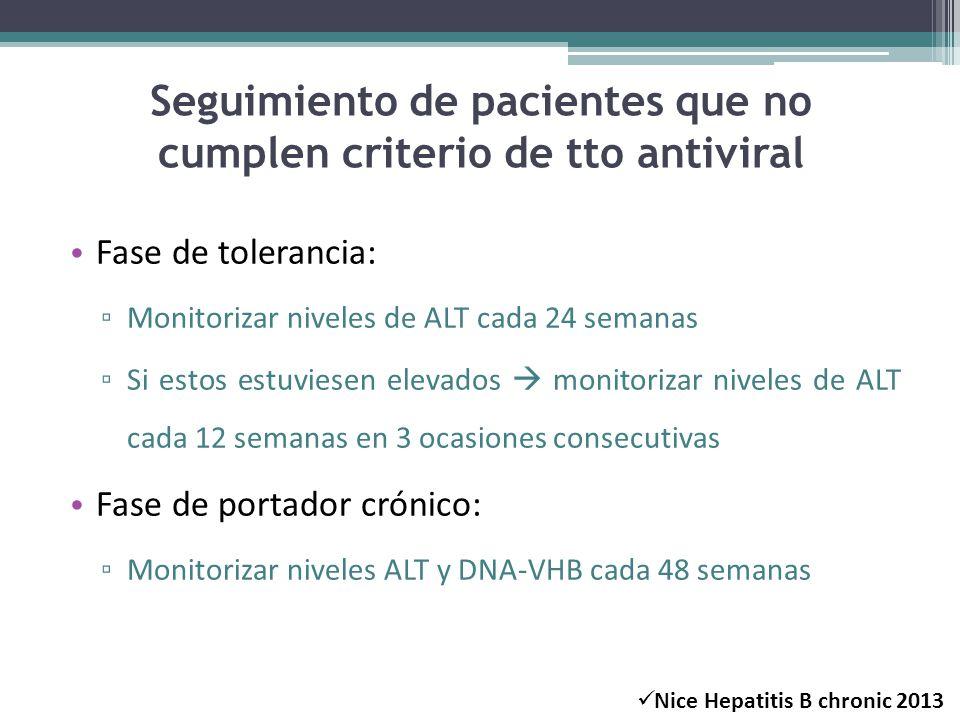 Seguimiento de pacientes que no cumplen criterio de tto antiviral