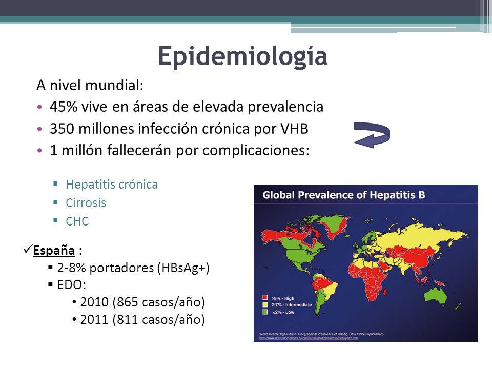 Epidemiología A nivel mundial: