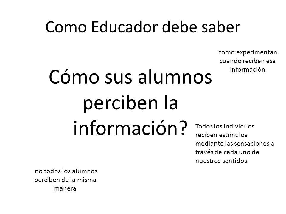 Como Educador debe saber