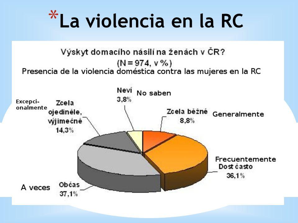 La violencia en la RC