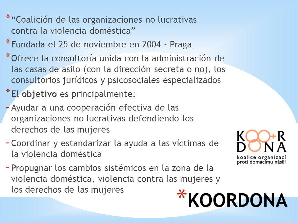 Coalición de las organizaciones no lucrativas contra la violencia doméstica