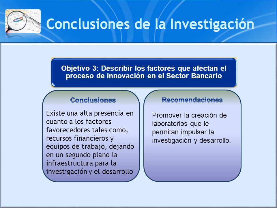 Conclusiones de la Investigación