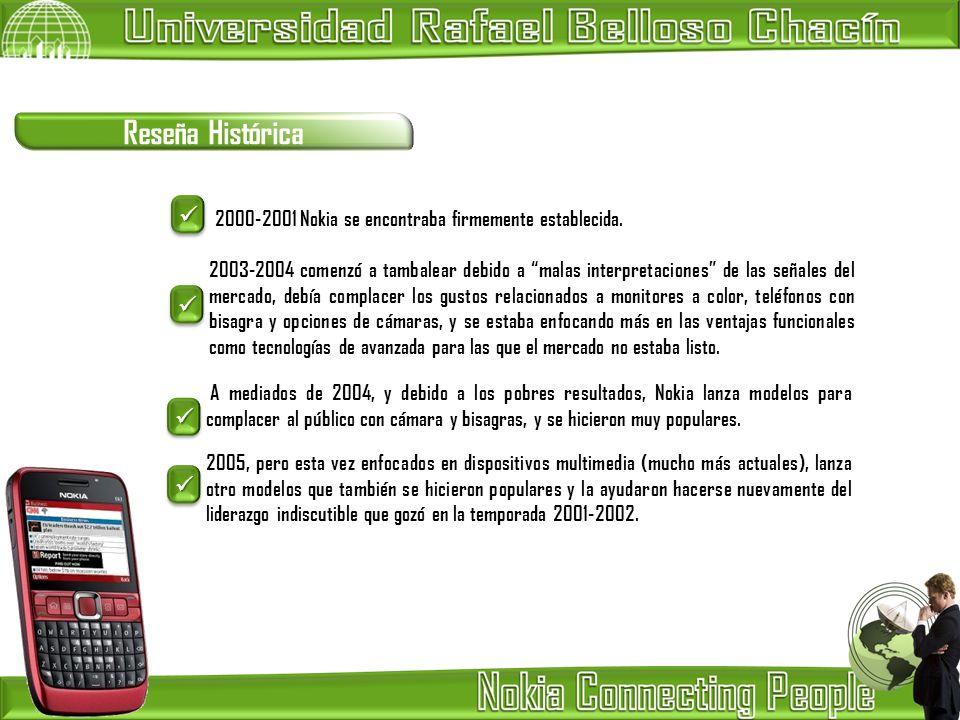 Reseña Histórica 2000-2001 Nokia se encontraba firmemente establecida.