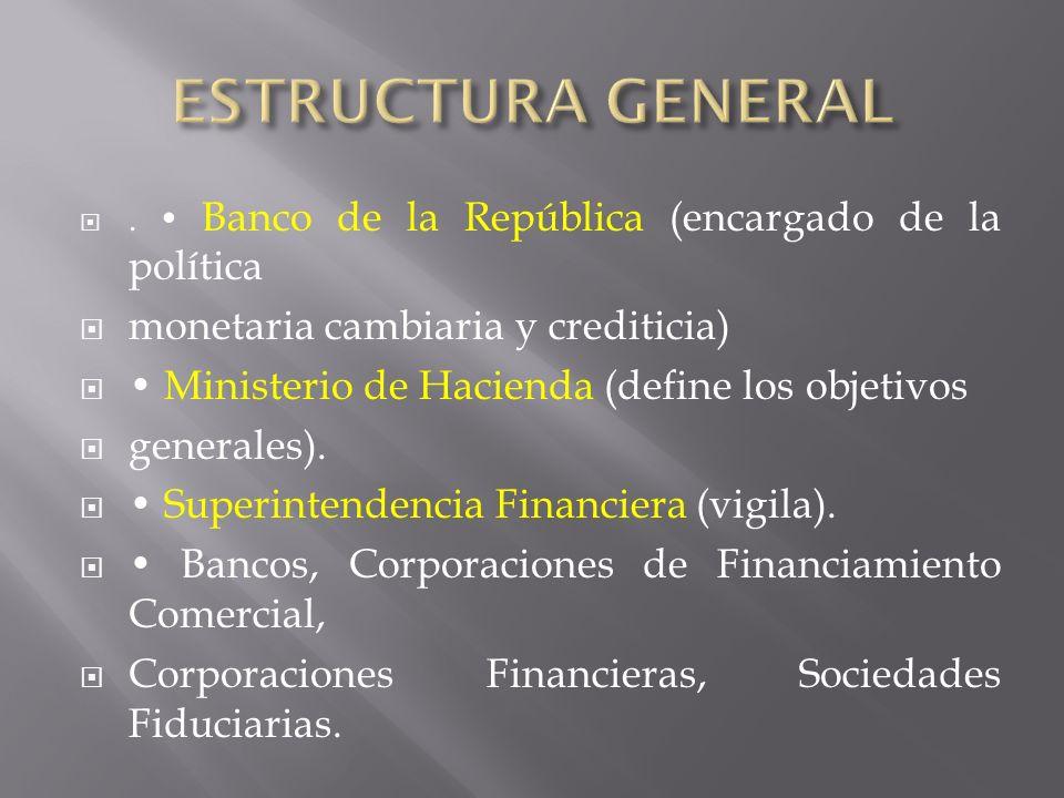 ESTRUCTURA GENERAL monetaria cambiaria y crediticia)