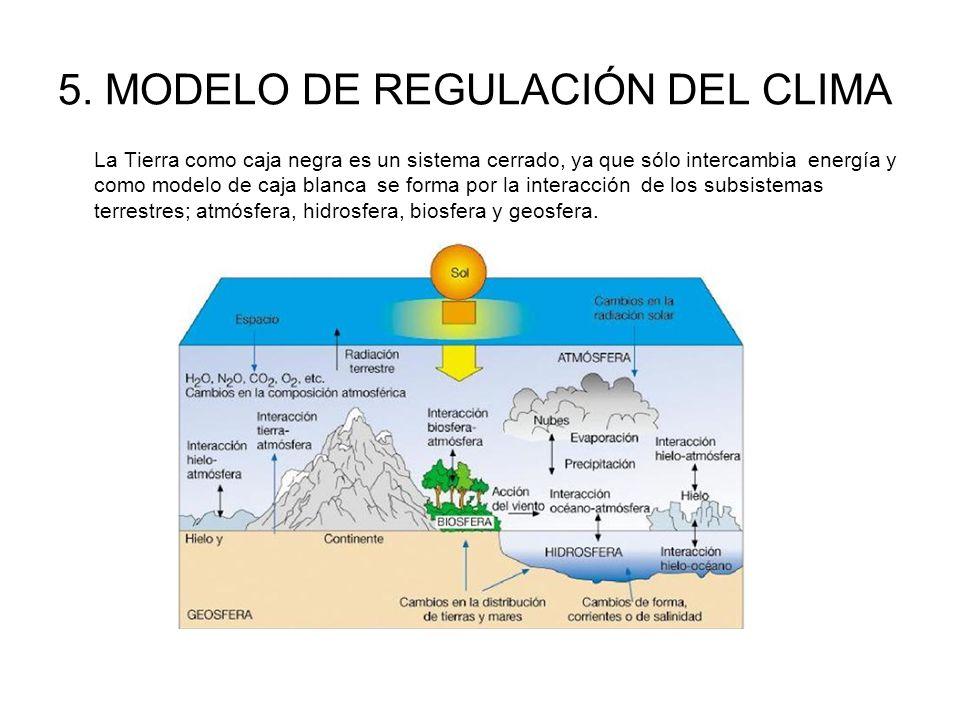 5. MODELO DE REGULACIÓN DEL CLIMA