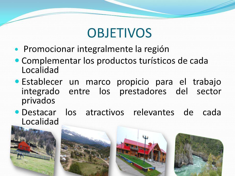 OBJETIVOS Complementar los productos turísticos de cada Localidad