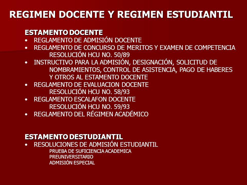 REGIMEN DOCENTE Y REGIMEN ESTUDIANTIL