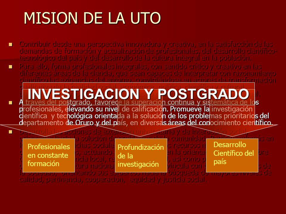INVESTIGACION Y POSTGRADO