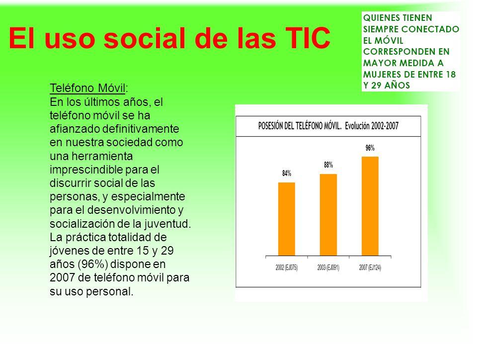 El uso social de las TIC Teléfono Móvil: