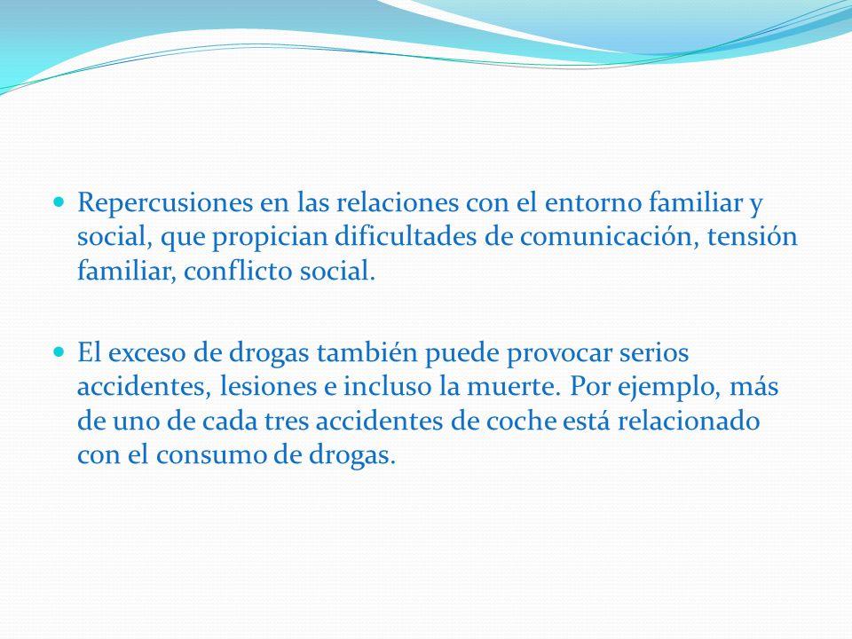 Repercusiones en las relaciones con el entorno familiar y social, que propician dificultades de comunicación, tensión familiar, conflicto social.