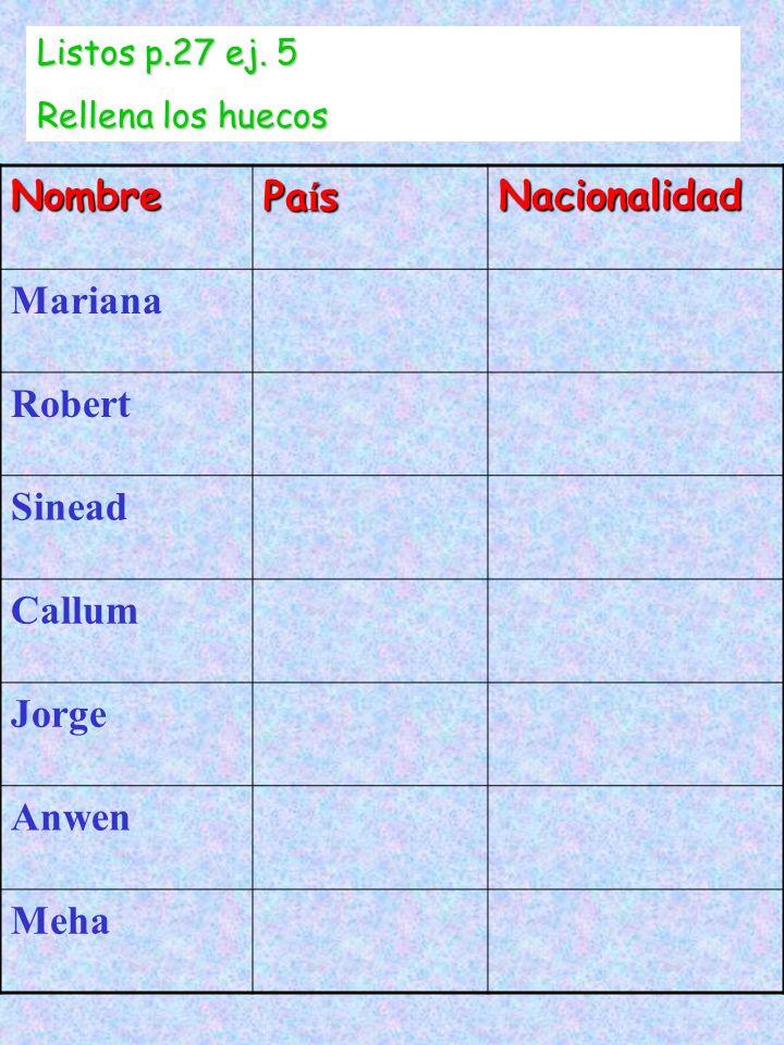 Nombre País Nacionalidad Mariana Robert Sinead Callum Jorge Anwen Meha
