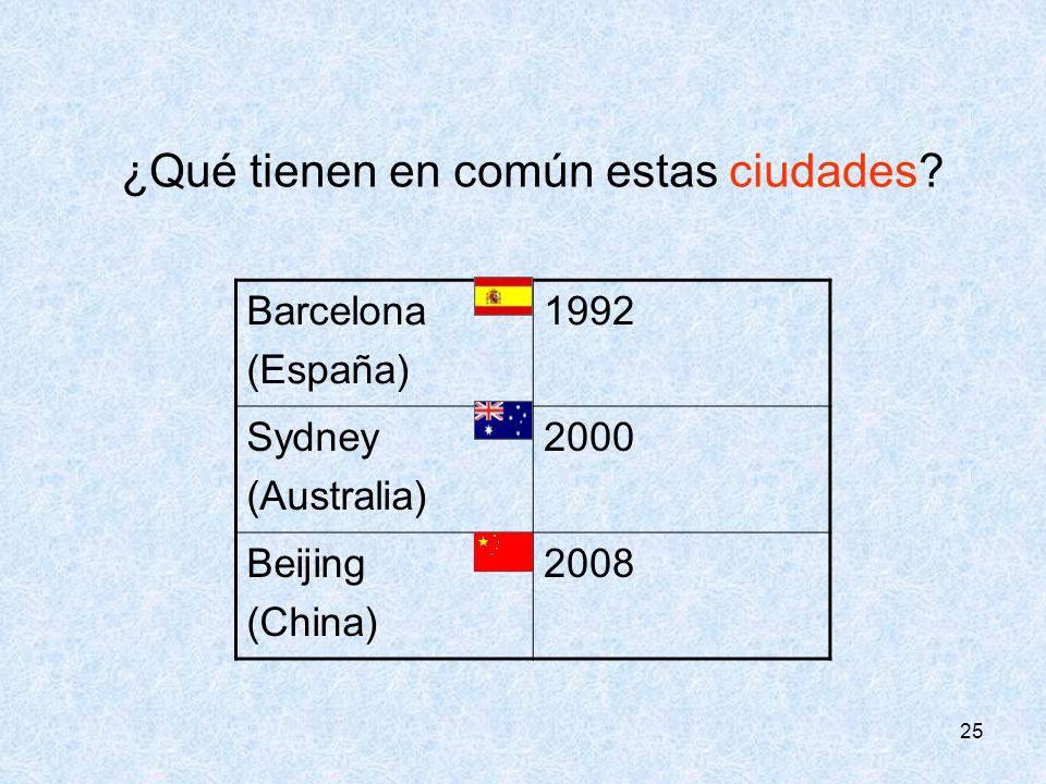 ¿Qué tienen en común estas ciudades