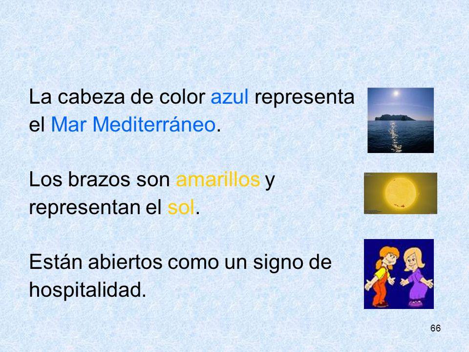 La cabeza de color azul representa el Mar Mediterráneo.