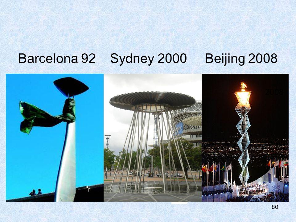 Barcelona 92 Sydney 2000 Beijing 2008