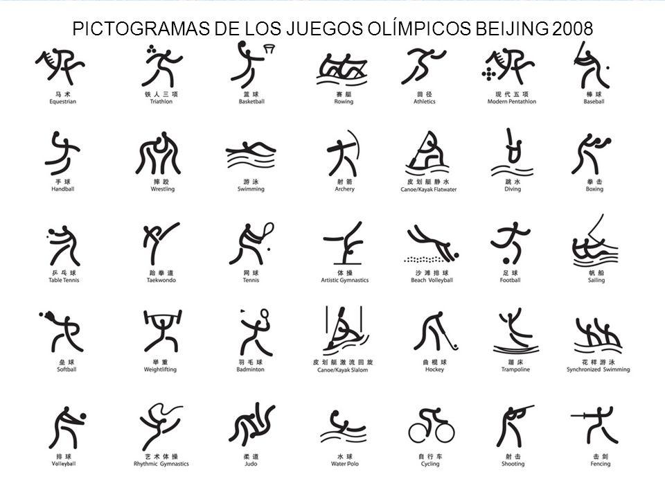 PICTOGRAMAS DE LOS JUEGOS OLÍMPICOS BEIJING 2008