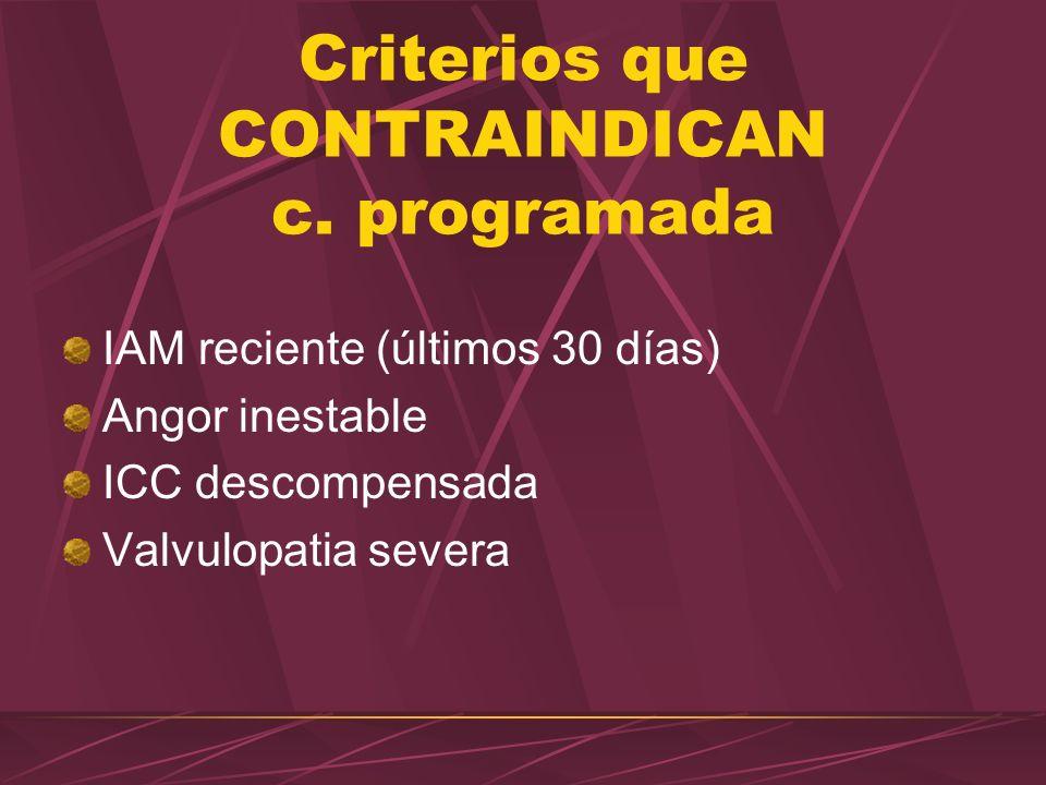Criterios que CONTRAINDICAN c. programada