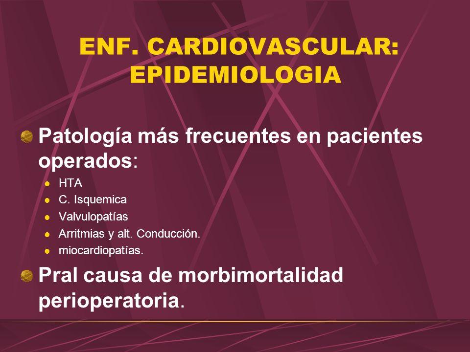 ENF. CARDIOVASCULAR: EPIDEMIOLOGIA