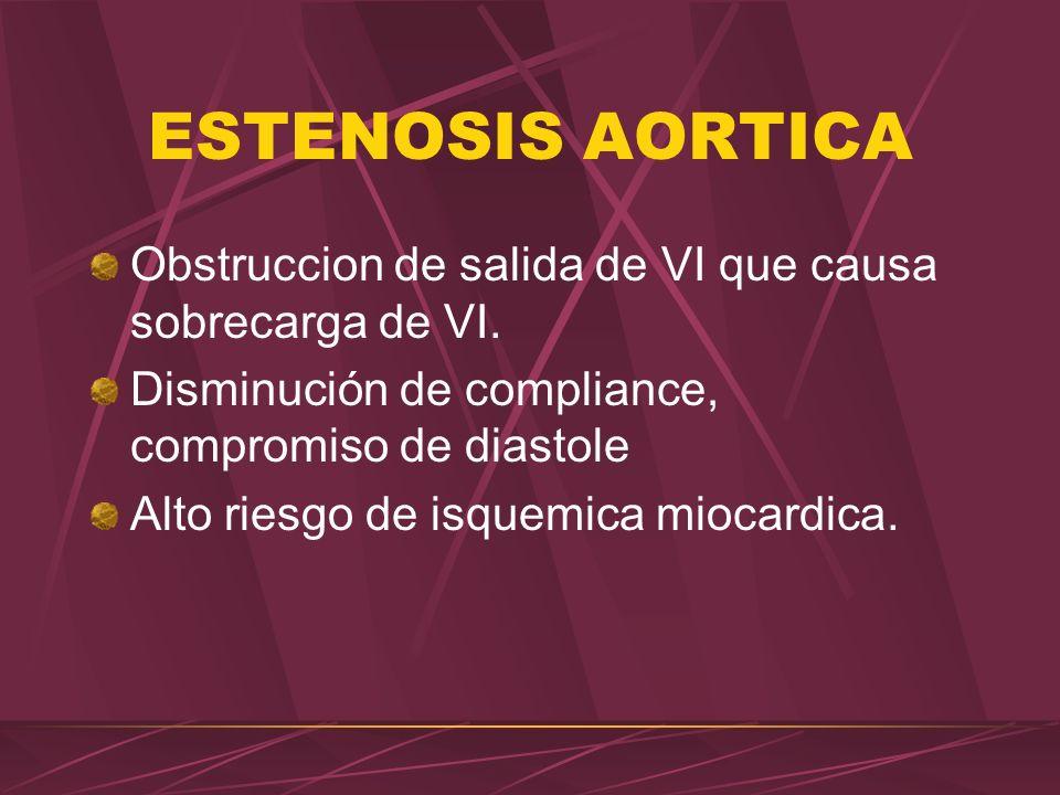 ESTENOSIS AORTICA Obstruccion de salida de VI que causa sobrecarga de VI. Disminución de compliance, compromiso de diastole.
