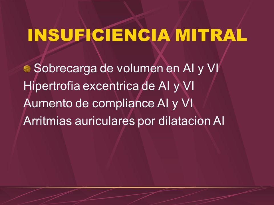 INSUFICIENCIA MITRAL Sobrecarga de volumen en AI y VI